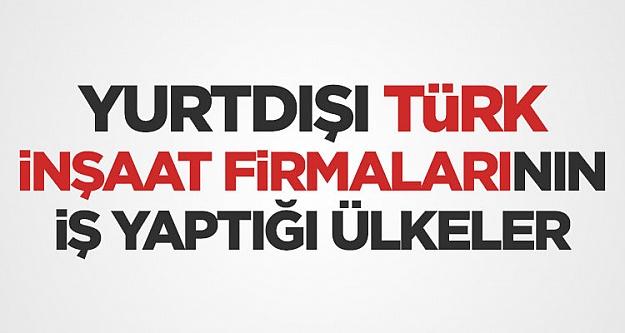 Yurtdışında Türk inşaat şirketlerinin iş yaptığı ülkeler